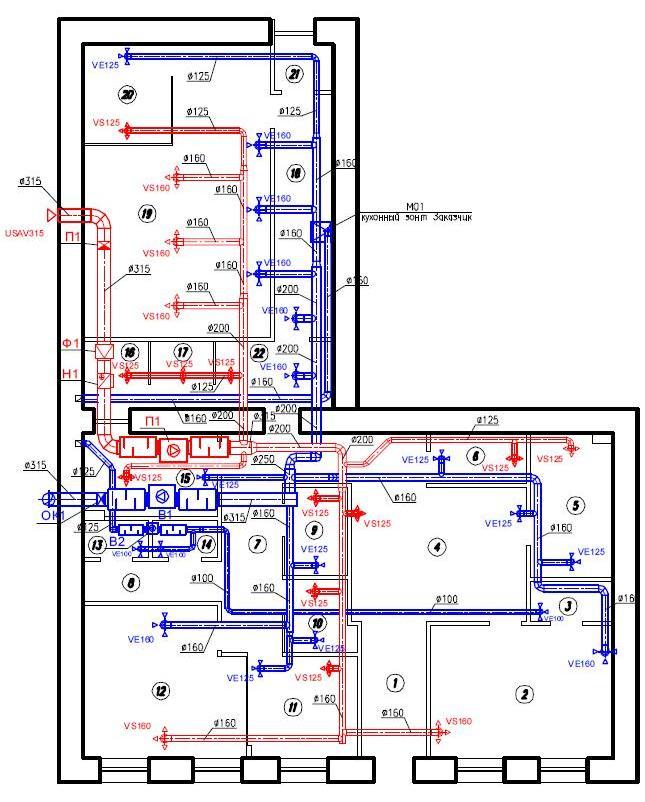 схемы систем вентиляции,